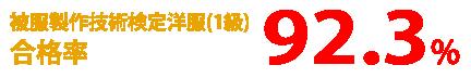 ryu-goukaku-mode-youfuku