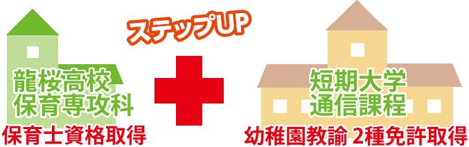 hoiku-stepup2